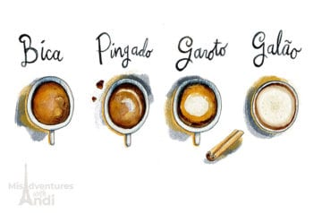 How to Order Coffee in Portugal