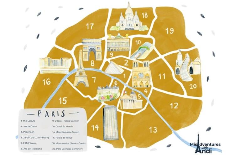 Paris Arrondissement Guide