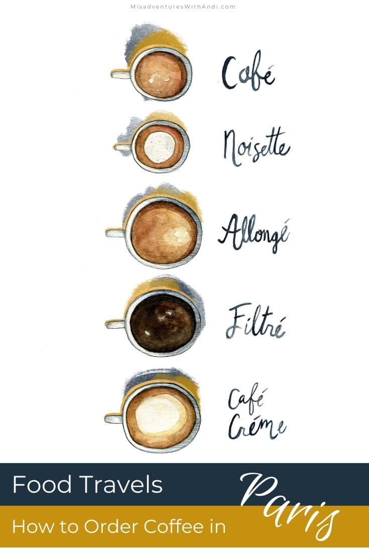 How to Order Coffee in Paris